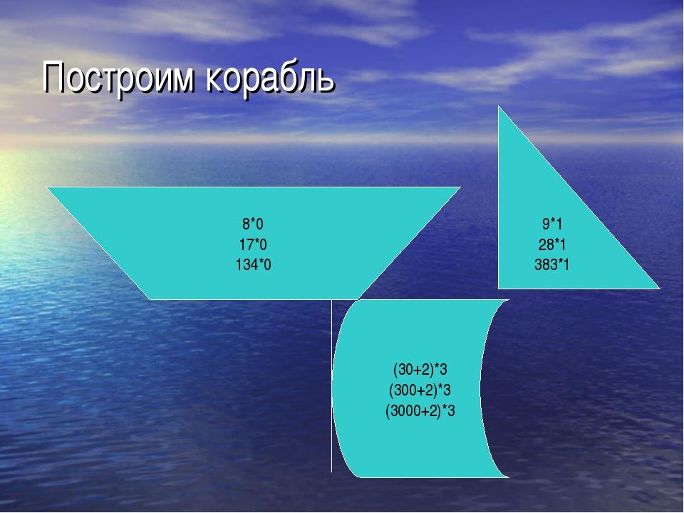 Построим корабль 8*0 17*0 134*0 9*1 28*1 383*1 (30+2)*3 (300+2)*3 (3000+2)*3