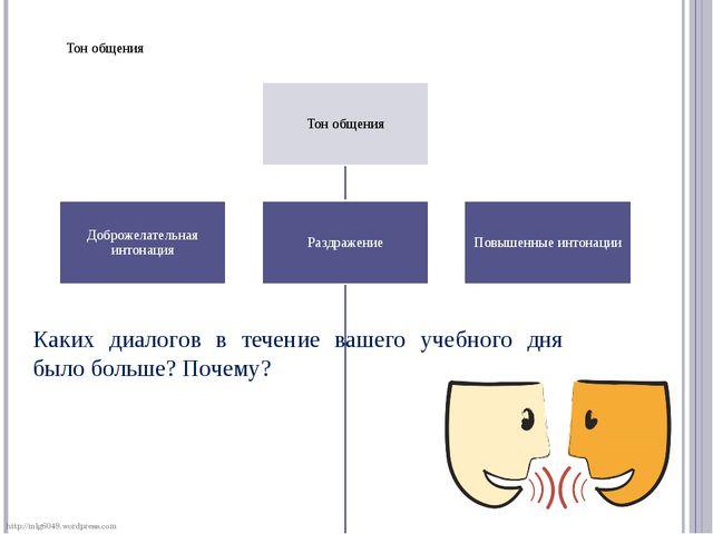 Каких диалогов в течение вашего учебного дня было больше? Почему? http://mlg6...
