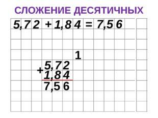 СЛОЖЕНИЕ ДЕСЯТИЧНЫХ ЧИСЕЛ 5 7 2 , 1 8 4 , + = 5 7 2 , 1 8 4 , + 6 5 1 7 , 7 5