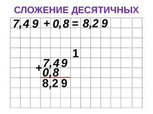 СЛОЖЕНИЕ ДЕСЯТИЧНЫХ ЧИСЕЛ 7 4 9 , 0 8 , + = 7 4 9 , 0 8 , + 9 2 1 8 , 8 2 9 ,