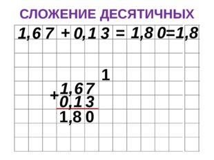 СЛОЖЕНИЕ ДЕСЯТИЧНЫХ ЧИСЕЛ 1 6 7 , 0 1 3 , + = 1 6 7 , 0 1 3 , + 0 8 1 1 , 1 8