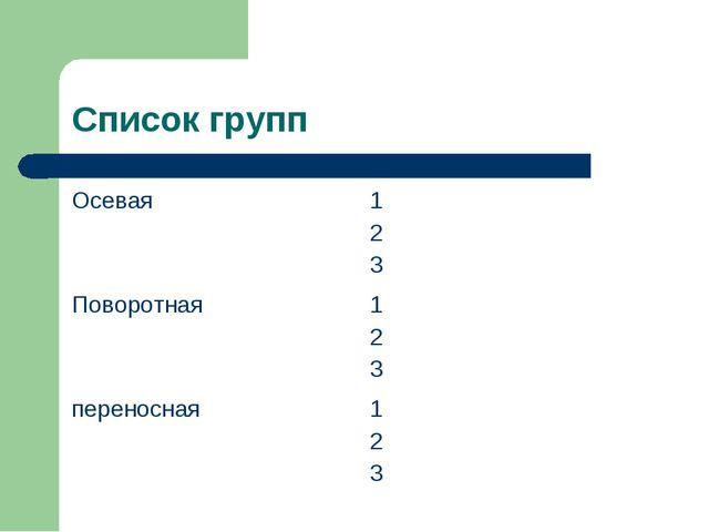 Список групп