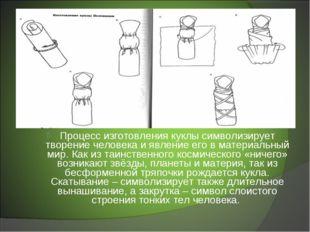Процесс изготовления куклы символизирует творение человека и явление его в ма
