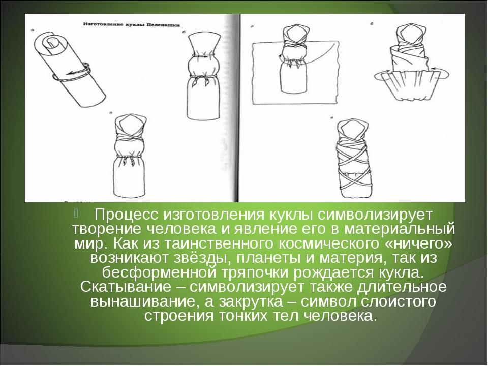 Процесс изготовления куклы символизирует творение человека и явление его в ма...