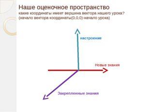 Наше оценочное пространство какие координаты имеет вершина вектора нашего уро