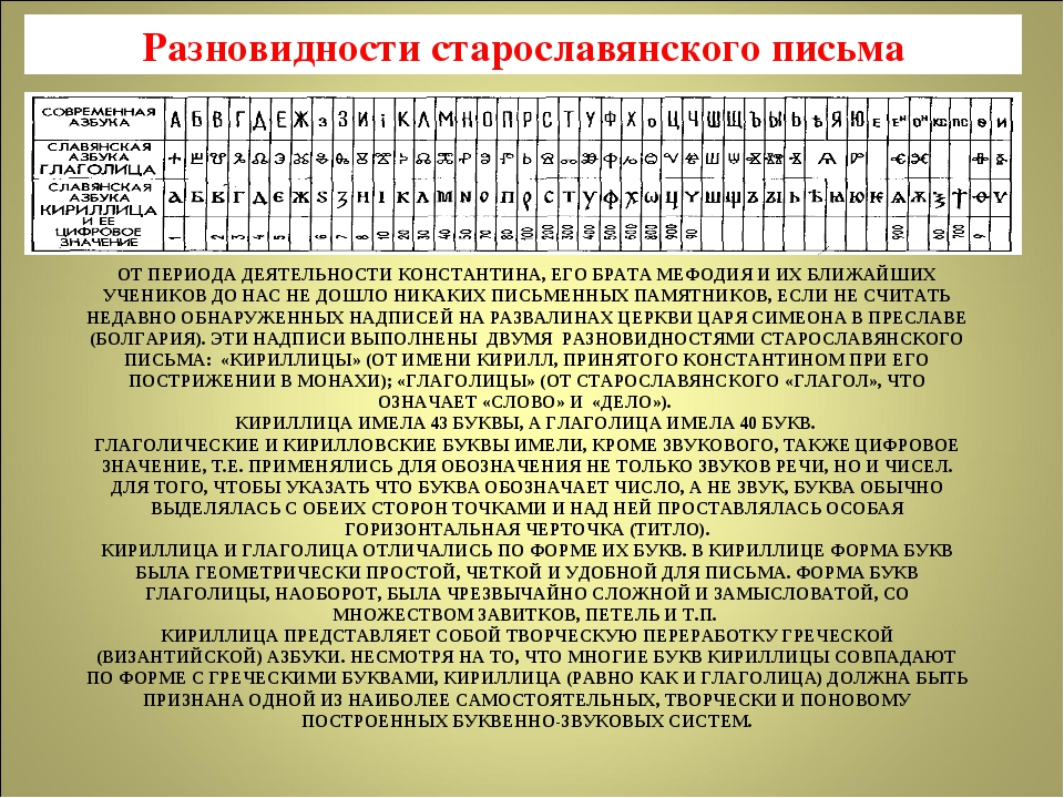 ОТ ПЕРИОДА ДЕЯТЕЛЬНОСТИ КОНСТАНТИНА, ЕГО БРАТА МЕФОДИЯ И ИХ БЛИЖАЙШИХ УЧЕНИКО...