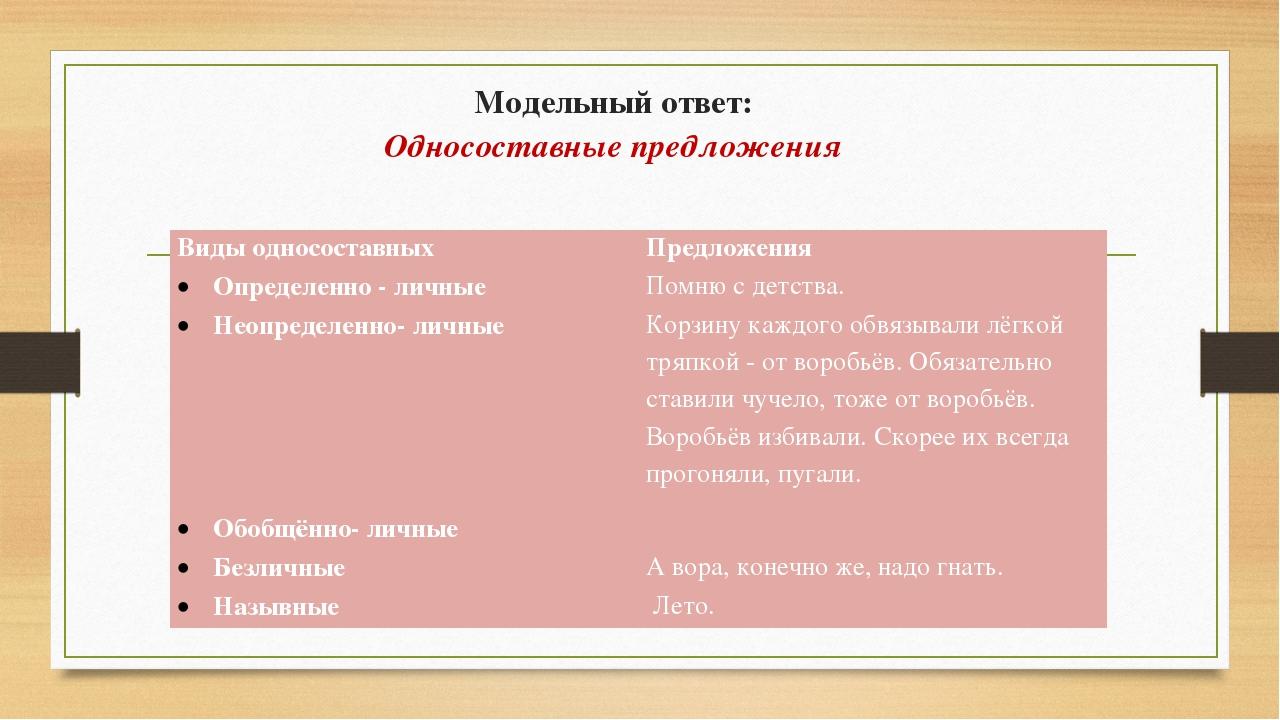 Модельный ответ: Односоставные предложения Виды односоставных Предложения Опр...