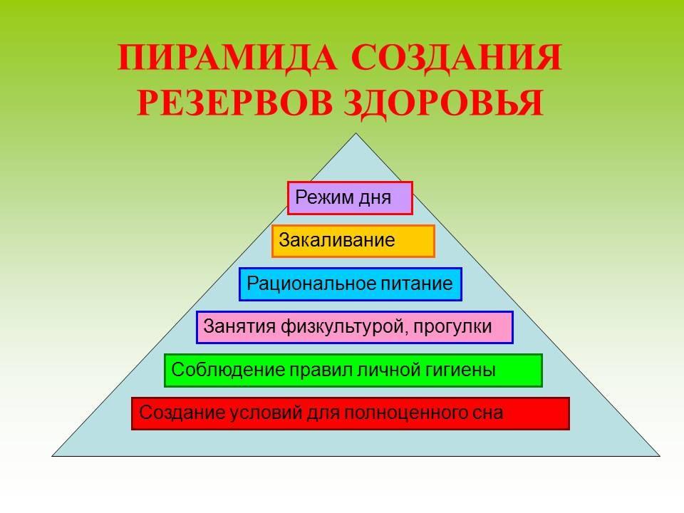http://festival.1september.ru/articles/657102/presentation/04.jpg