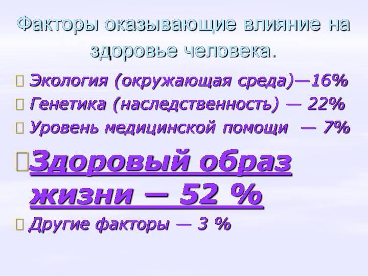 http://900igr.net/datas/fizkultura/Obraz-zhizni/0008-008-Ekologija-okruzhajuschaja-sreda16-Genetika-nasledstvennost-22.jpg