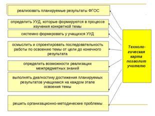 реализовать планируемые результаты ФГОС определить УУД, которые формируются в