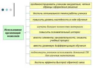 Использование презентаций позволяет продемонстрировать ученикам аккуратные, ч