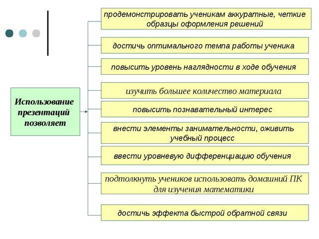 Использование презентаций позволяет продемонстрировать ученикам аккуратные, ч...