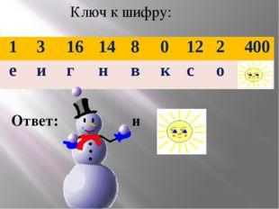 Где живут Дед Мороз и Санта Клаус? 1) 78 – х = 52 2) 186 + у = 186 3) У – 280