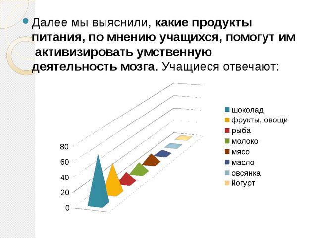 Далее мы выяснили, какие продукты питания, по мнению учащихся, помогут им акт...