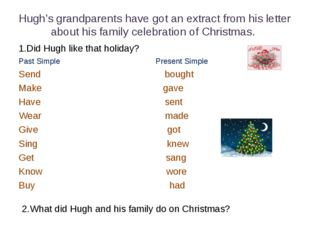 Hugh's grandparents have got an extract from his letter about his family cele