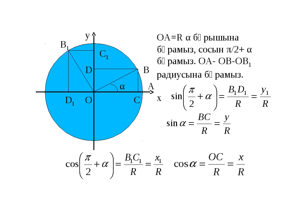 х у В1 D1 C1 D B C α O A ОА=R α бұрышына бұрамыз, сосын π/2+ α бұрамыз. ОА-...