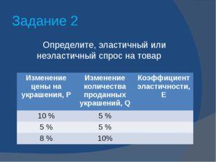 Задание 2 Определите, эластичный или неэластичный спрос на товар Изменение ц