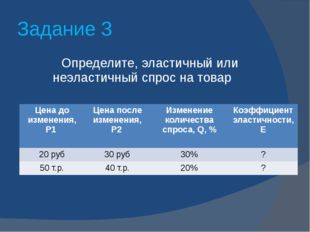 Задание 3 Определите, эластичный или неэластичный спрос на товар Ценадо изме