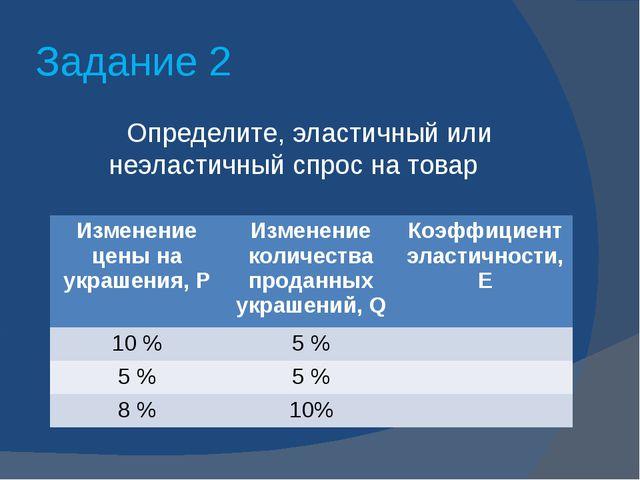 Задание 2 Определите, эластичный или неэластичный спрос на товар Изменение ц...