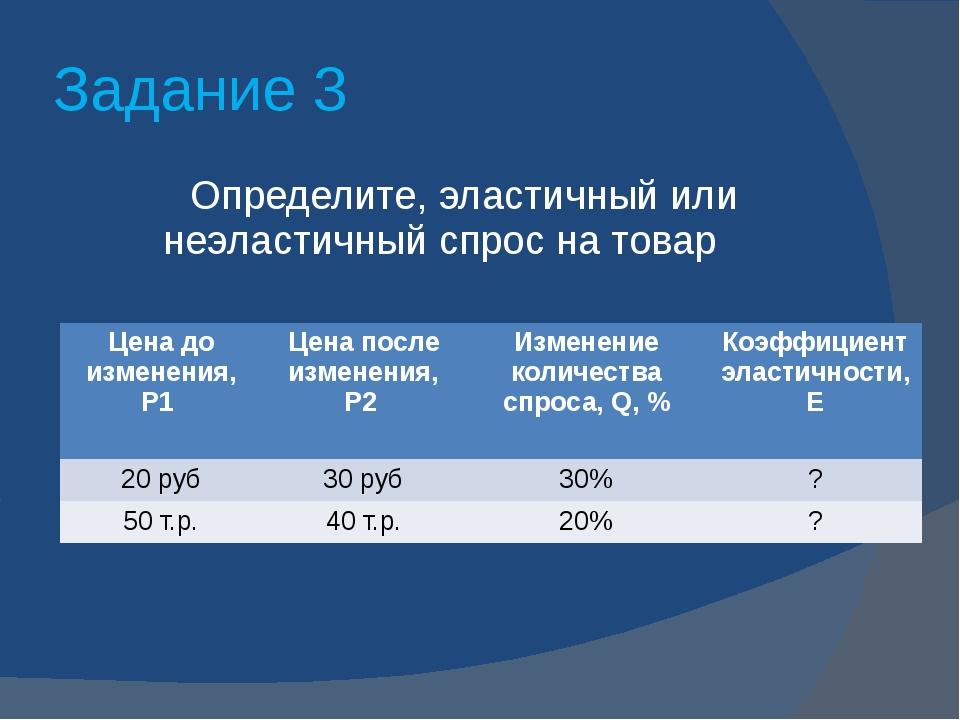 Задание 3 Определите, эластичный или неэластичный спрос на товар Ценадо изме...