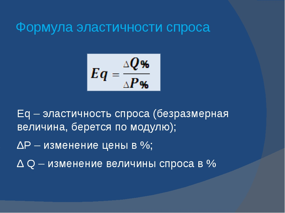 Формула эластичности спроса Eq – эластичность спроса (безразмерная величина,...