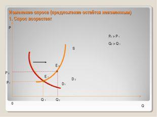 Изменение спроса (предложение остаётся неизменным) 1. Спрос возрастает 0 Р Q
