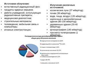 Источники облучения: естественный радиационный фон; продукты ядерных взрывов