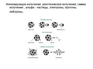Ионизирующее излучение: рентгеновское излучение, гамма излучение , альфа - ча