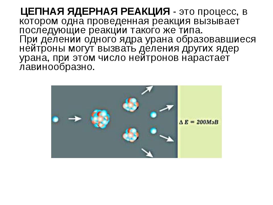 ЦЕПНАЯ ЯДЕРНАЯ РЕАКЦИЯ - это процесс, в котором одна проведенная реакция выз...