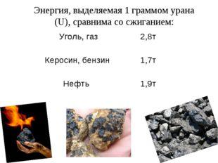 Энергия, выделяемая 1 граммом урана (U), сравнима со сжиганием: Уголь, газ2,