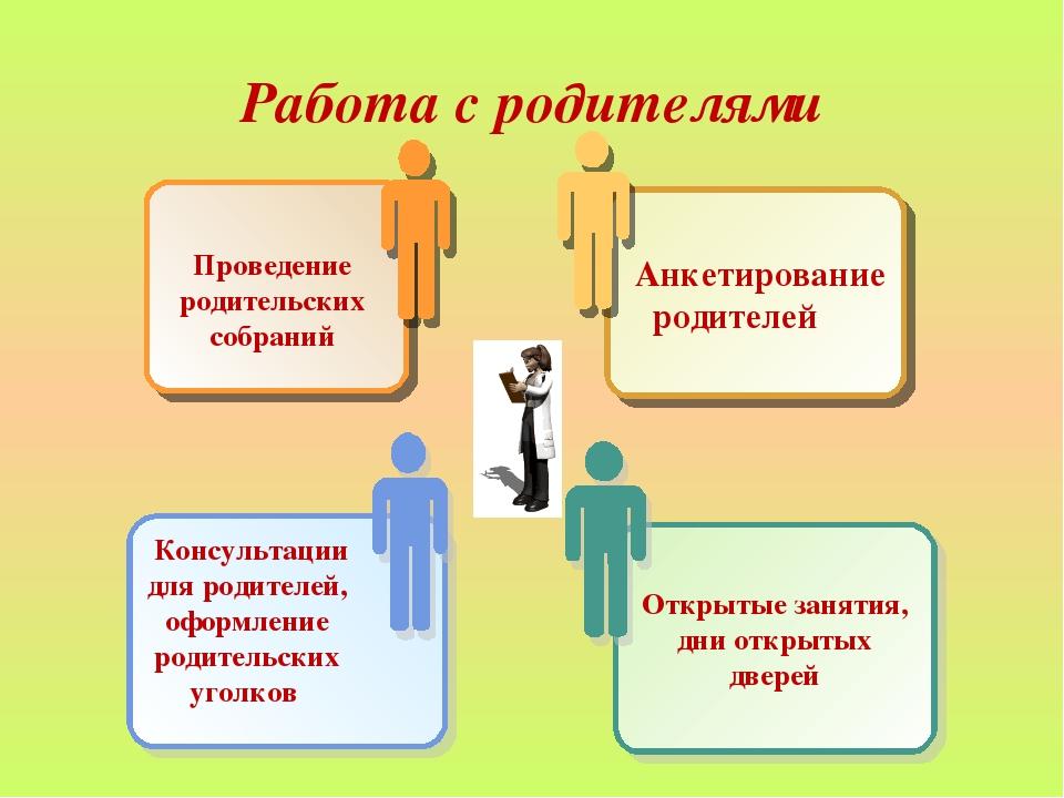 Работа с родителями Анкетирование родителей Проведение родительских собраний...
