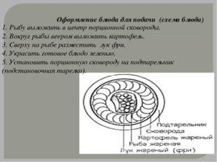 Оформление блюда для подачи (схема блюда) 1. Рыбу выложить в центр порционной