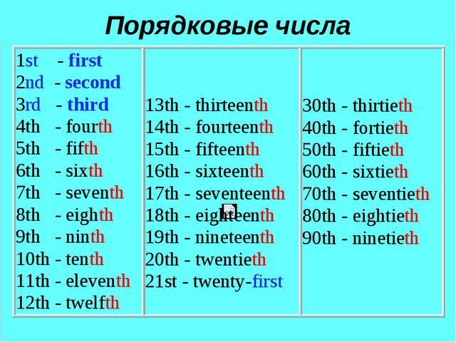Порядковые числа