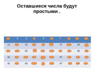 Оставшиеся числа будут простыми . 1 2 3 4 5 6 7 8 9 10 11 12 13 14 15 16 17 1