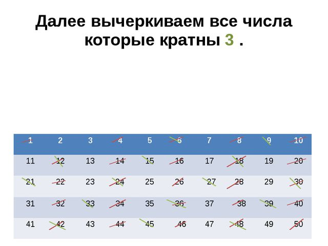 Далее вычеркиваем все числа которые кратны 3 . 1 2 3 4 5 6 7 8 9 10 11 12 13...