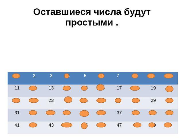 Оставшиеся числа будут простыми . 1 2 3 4 5 6 7 8 9 10 11 12 13 14 15 16 17 1...