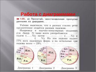 Работа с диаграммами