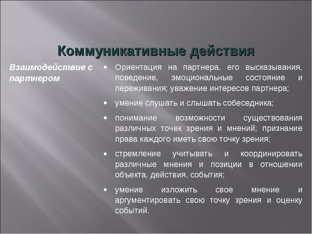 Коммуникативные действия Взаимодействие с партнеромОриентация на партнера,...
