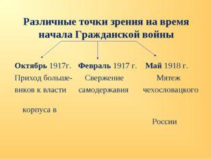 Различные точки зрения на время начала Гражданской войны Октябрь 1917г.Февра