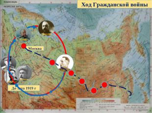 До лета 1919 г Москва Ход Гражданской войны