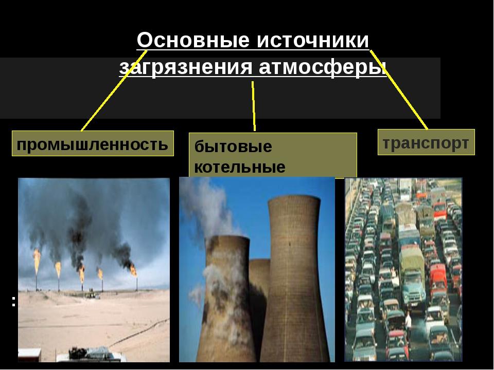 Основные источники загрязнения атмосферы транспорт бытовые котельные промышл...