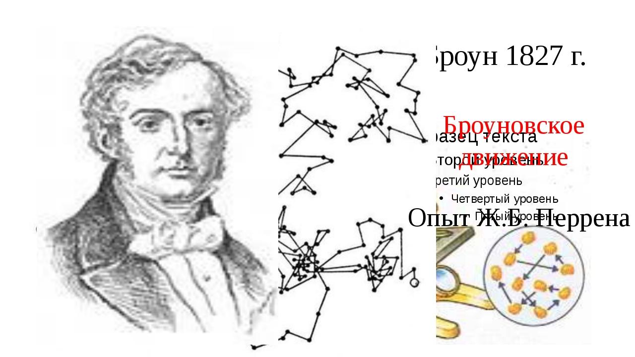 Роберт Броун 1827 г. Броуновское движение Опыт Ж.Б. Перрена