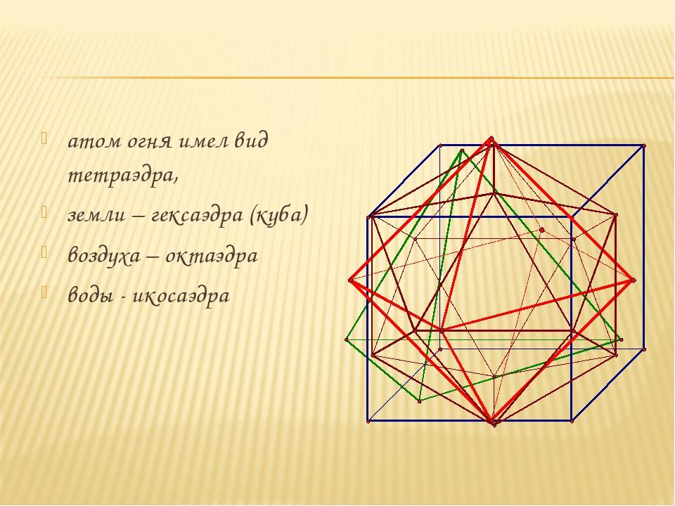 атом огня имел вид тетраэдра, земли – гексаэдра (куба) воздуха – октаэдра вод...