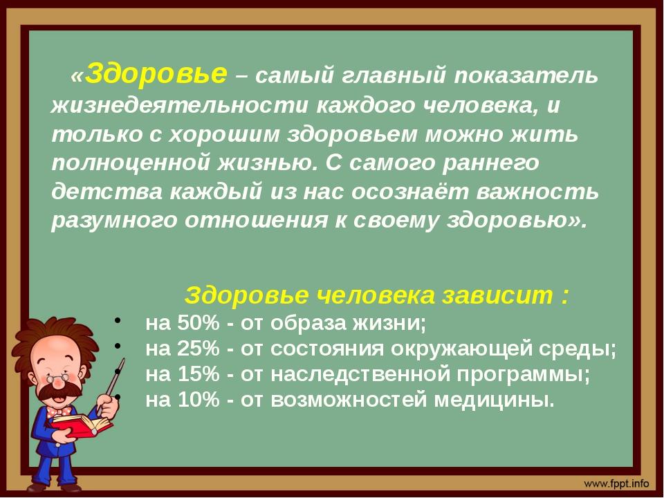 Здоровье человека зависит : на 50% - от образа жизни; на 25% - от состояния...