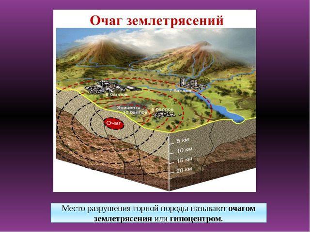 Место разрушения горной породы называют очагом землетрясения или гипоцентром.