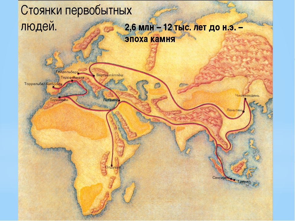 Стоянки первобытных людей. 2,6 млн – 12 тыс. лет до н.э. – эпоха камня
