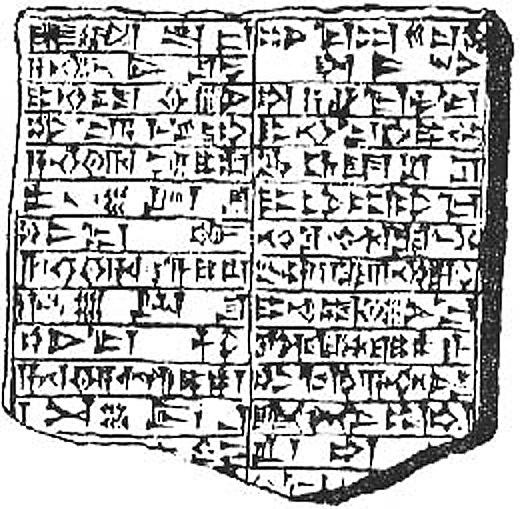 Глиняная табличка с клинописью