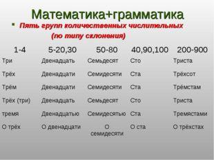 Математика+грамматика Пять групп количественных числительных (по типу склонен