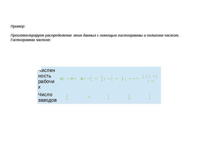 Пример:  Проиллюстрируем распределение этих данных с помощью гистограммы и п...
