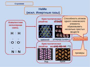 Итог: Строение Ков.пол.связь Кристал.решётка атомная молекулярная Аллотропия